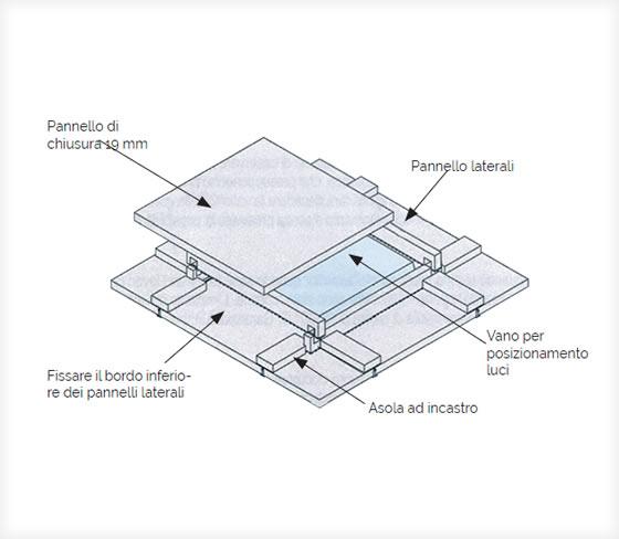 copriplafoniera-kit
